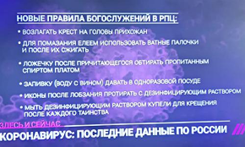РПЦ вводит новые правила богослужения в связи с коронавирусом