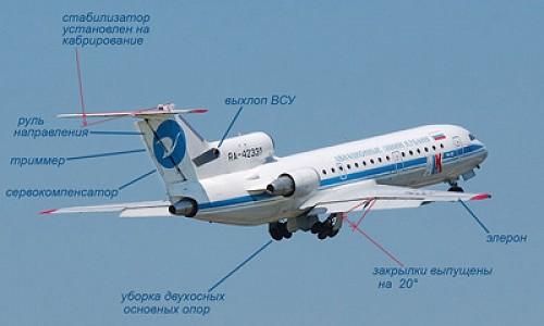 В Толмачево экстренно сел самолёт. Причина - задымление самолёта и отказ двигателя